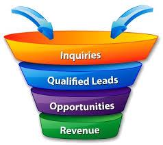 Sales Funnel Masterclass