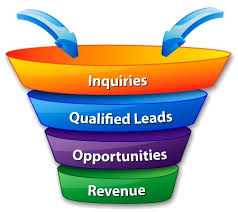 Sales Funnel Masterclass