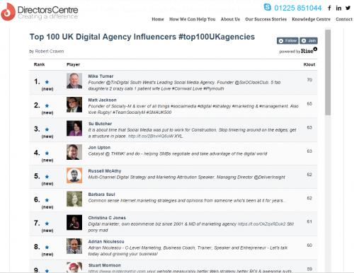 adrian niculescu top 100 Digital Agency Influencers